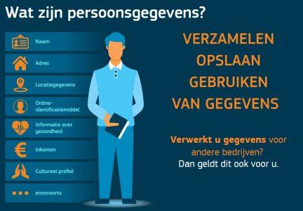 Wat zijn persoonsgegevens - AVG - Inventus Online B.V.