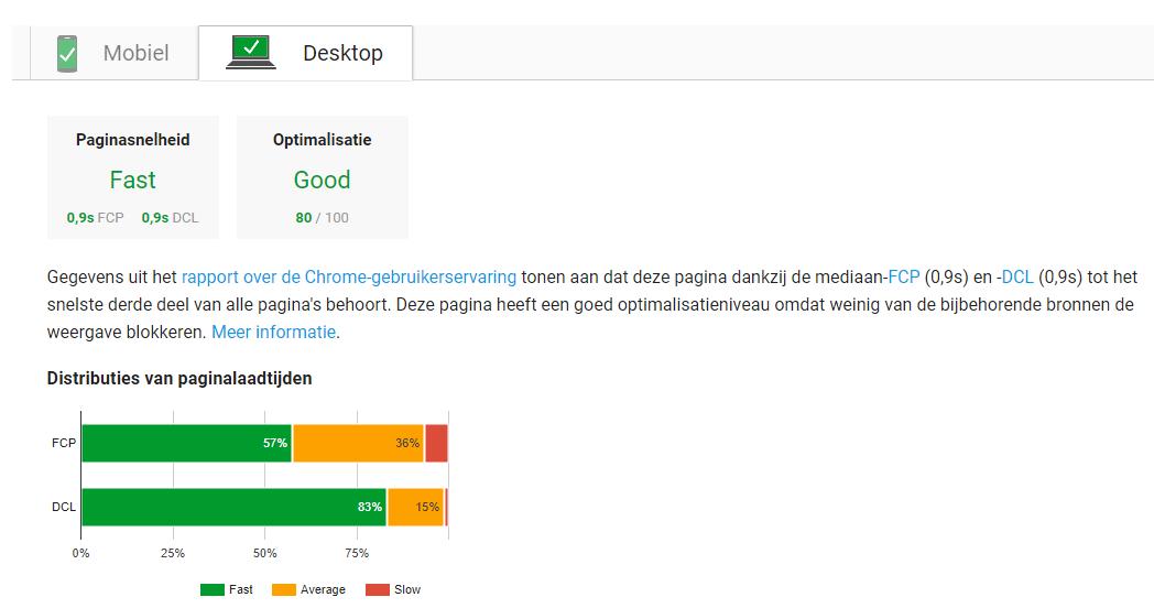 Website snelheid meten - Google Pagespeed - Inventus Online