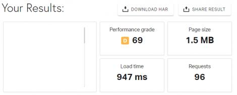 Website snelheid meten - Pingdom - Inventus Online