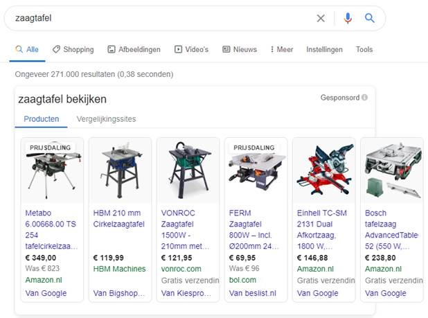 Google prijsdaling